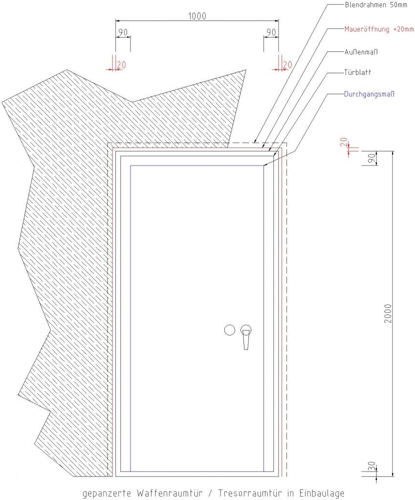 Waffenraumtür Tresorütr einbauen mit Maßen